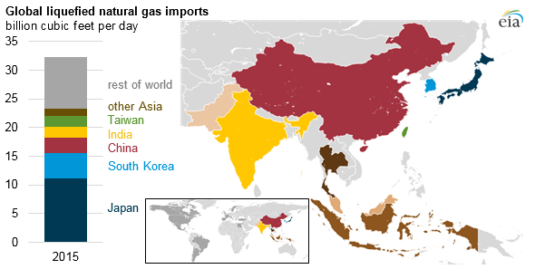 Trump Just Gave China A Sledgehammer To Smash The LNG Monopoly - Coal Natural Gas And Oil Map Us