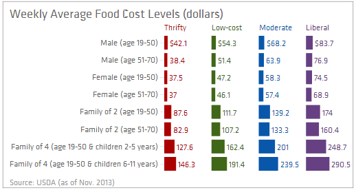 essay on increasing prices of food Rising prices in india – causes, consequences and remedies  and floods which lead to shortage of food  increasing prices have a lasting impact on the lives.
