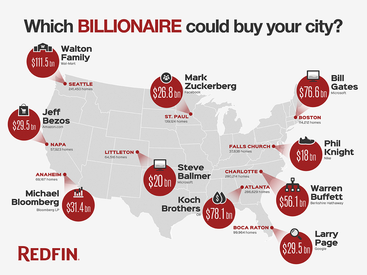 Billionaires Could Buy Your Town Nightly Business Report