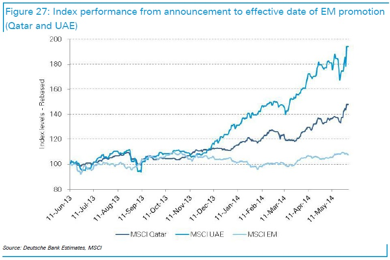 Stock options and performance shares
