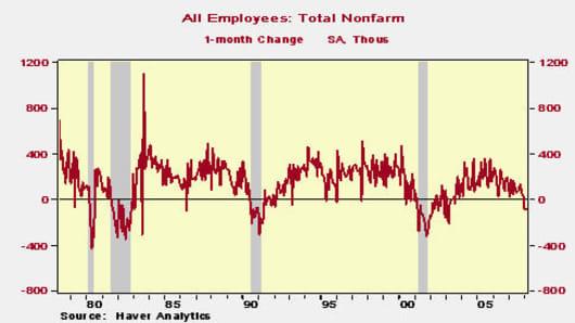 080404 Jobs numbers details.jpg