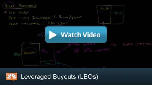LBOs_Video.jpg