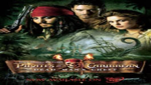 Pirates of Caribbean 3