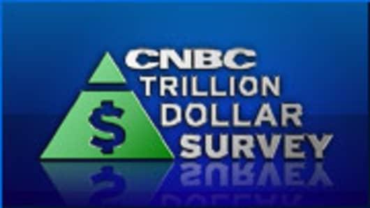 FS_TrillionDollarSurvey.jpg