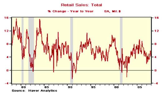 retail_sales_0108.jpg