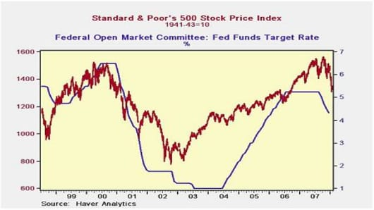 080129 Fed Funds.jpg