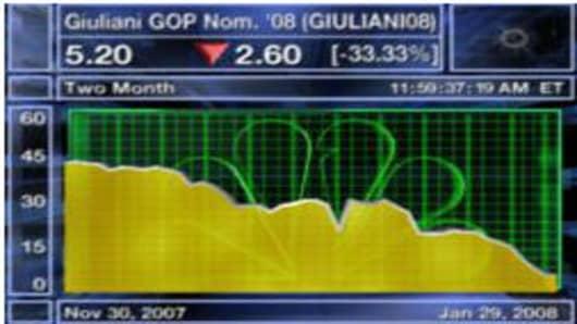 080129 - Guiliani Nom.jpg