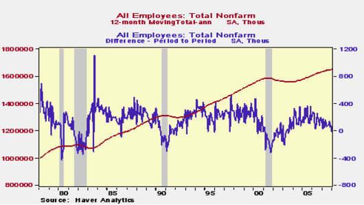 080201 Employment.jpg