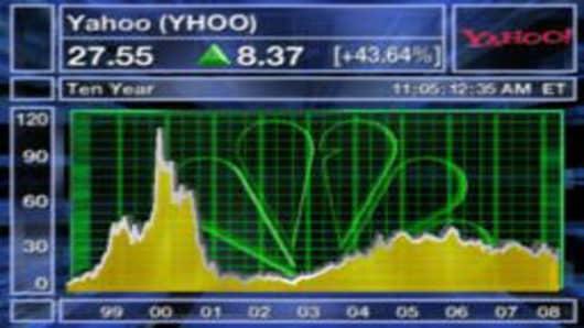 080201 Yahoo Chart.jpg