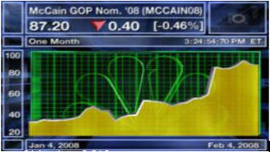 080204 MCCAIN 08.jpg