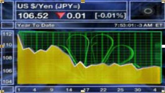 080206 USD Yen.jpg