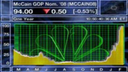 0800212 McCain.jpg