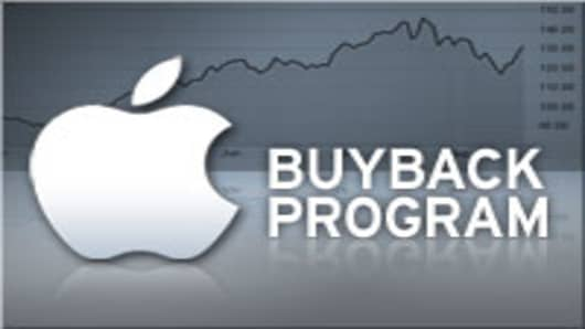 Apple Buyback Program