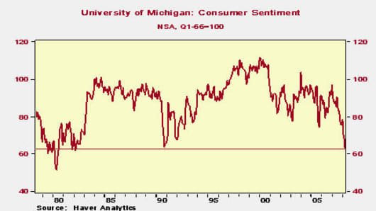 Consumer confidence.jpg