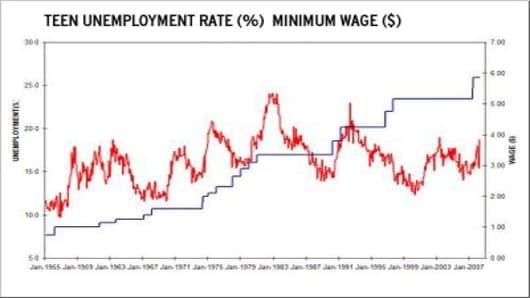 min_wage_graph.jpg