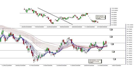 sinopec_chart.jpg