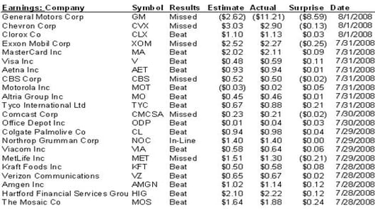 080801 Earnings.jpg