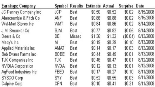 080815 Earnings.jpg