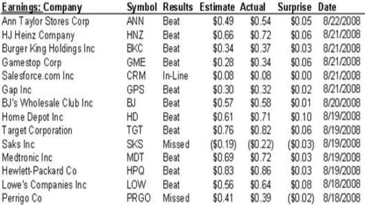 080822 Earnings.jpg