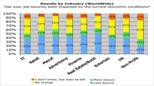 job_chart_2.jpg