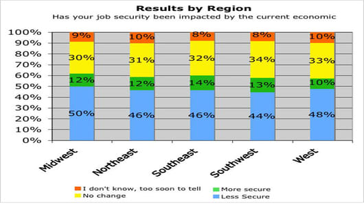 job_chart_5.jpg