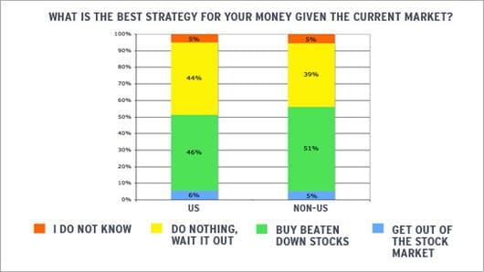 linkedin_poll_stock2_1.jpg
