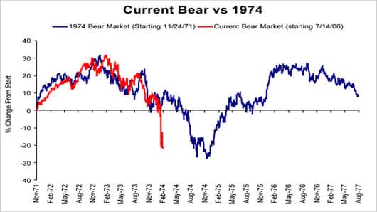 1974_bear.jpg