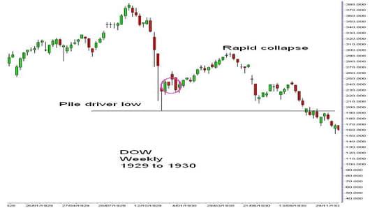 guppy dow depression 1.jpg