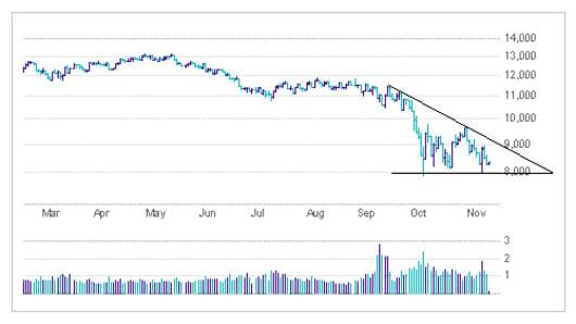 FM_chart.jpg