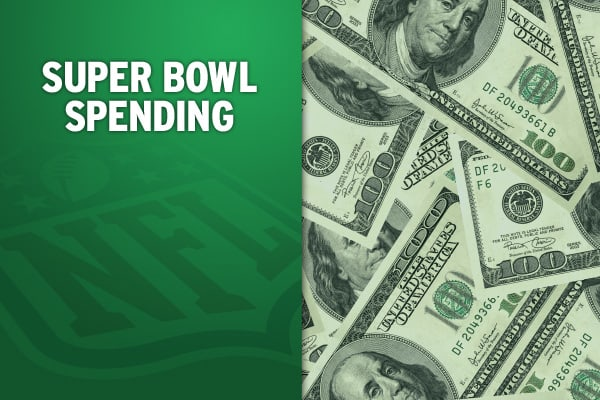 With some 100 million people in America watching, the Super Bowl gets companies and consumers to open their wallets. The National Retail Federation estimates that consumers alone will spend $9.6 billion this year on activities and items related to the game, while advertisers are expected to pay record prices for commercial time this year. Here 's a look at where Super Bowl-influenced dollars are going. »