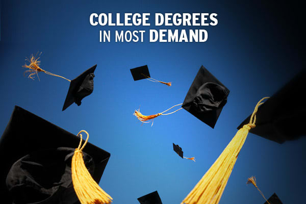 College students graduating this year will feel the effects of the economic crisis in the job market. A survey conducted by the  found that employers plan to increase their college hiring by just 1.3 percent this year over 2008, the least in six years. Take a look at which degrees have the most drawing power in the job market, according to the NACE.