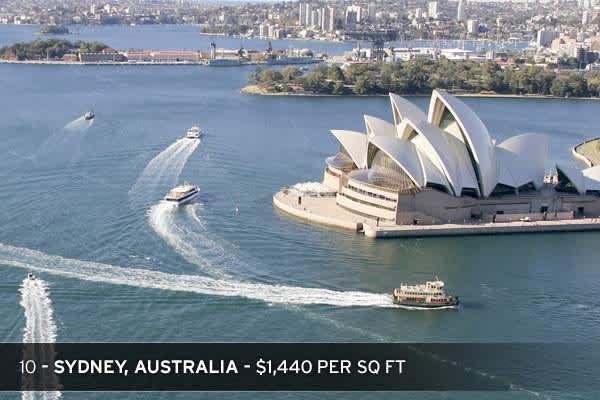Australia's most populous city saw a decline of -11.9 percent in prime real estate prices over the course of 2008, but was somewhat able to buck the dramatic declines experienced by other markets in the final quarter of the year, with prices falling a relatively modest -6.4 percent. Sydney has the world's 10th priciest prime real estate, at $1,440 per square foot.