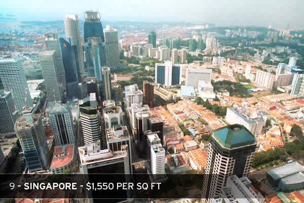 In the Southeast Asian microstate of Singapore, space is an extremely limited commodity, and prime real estate is even harder to come by in a country approximately 3.5 times the size of Washington DC. Nonetheless, Singapore was one of the hardest hit prime real-estate markets in 2008, according to the 2009 Wealth Report, with prices dropping -14.6 percent, with a relatively low price drop of -2.2 percent in the final quarter.