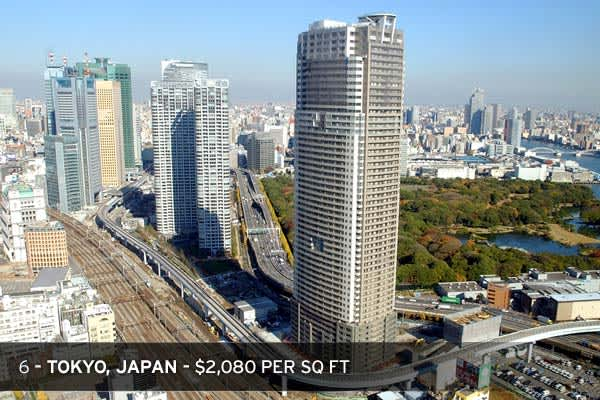 Japan's largest city and capital experienced a price drop in prime real estate of -5.4 percent for 2008, with a -4.4 percent downward move in the final quarter. With a modest drop, Tokyo finds itself at #6, with high-end real estate fetching $2,080 per square foot.
