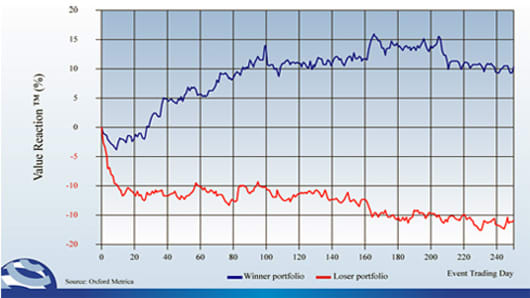 oxford_metrica_chart.jpg