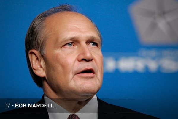 Nardelli was fired from Home Depot after losing market share, alienating executives, downplaying customer service, and refusing to cut his fat pay package. He was then hired by the private equity group Cerberus, which put him in charge of its struggling Chrysler unit. There, he took billions in government aid, only to face an ultimatum: Merge or face certain liquidation.THE STAT: Nardelli's Home Depot exit package of $210 million was regarded as one of the largest ever.