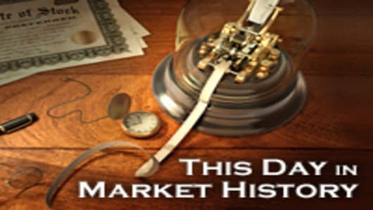 This Day in Market History