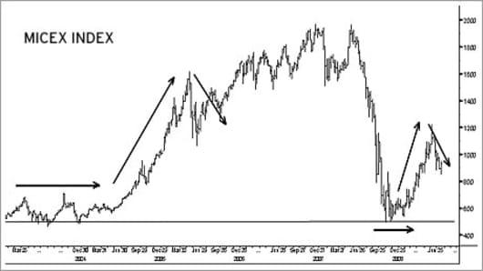 glo_chart3.jpg
