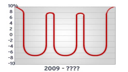 chart_uuu.jpg