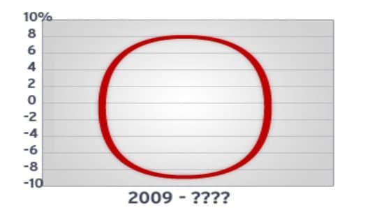 chart_O.jpg