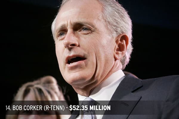 Avg Net Worth: $52.35 millionRange: $8.3 million to $96.4 millionRanks 8th in the Senate1. Corker Properties X LP     - $6 million to $27 million2. Corker Properties I Ltd      - $5 million to $25 million3. Pointer QP LP     - $5 million to $25 million
