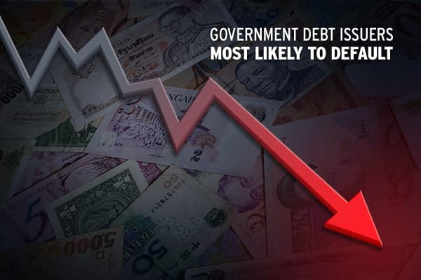 "With the recent news surrounding the troubled economies of Greece and Dubai, many have questioned the stability and safety of government debt issued by these countries. But whose debt is really in the worst shape?To answer this question CMA Vision, a subsidiary of the CME Group, has put together its ""Sovereign Risk Monitor"", which ranks the world's most volatile sovereign debt issuers according to percent changes in five-year credit default swaps (CDS). The countries are ranked by their cumulati"