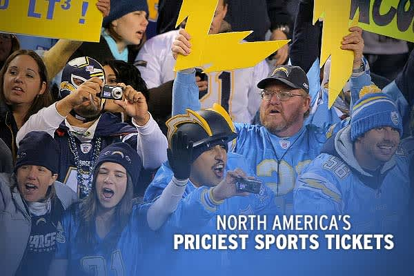Source: Team Marketing Report: Fan Cost Index 2009 | Photo: Getty Images