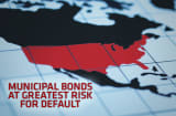 Municipal bonds are issued by a city, local or state government and have long been identified as among the safest investment options in the country. However, for some local governments, the financial crisis has caused revenue to drop and bond payments less likely to occur than originally thought. CNBC.com has obtained from  the lowest rated American municipal bonds that the agency covers, which are the bonds that carry the highest probability of defaulting on debt payments. None of the debt cove