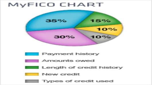 myfico_chart.jpg