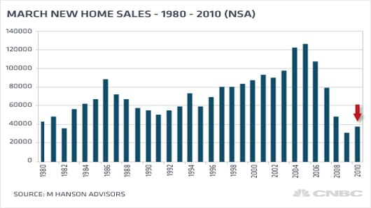 RC_march_new_home_sales_1980-2010.jpg