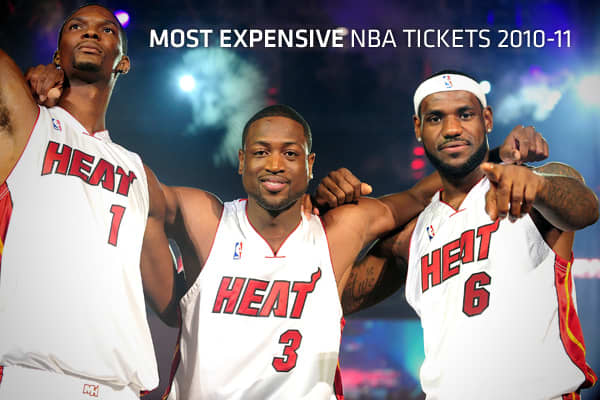 This past off-season, thanks to Lebron James' move to the Miami Heat, the league sold an estimated $170 million in new season ticket sales. But for die-hard fans without season tickets, the secondary market - composed of individual buyers and sellers - is the only place to score a seat for some of the most highly-coveted and most expensive games. To get an idea of which seats are the most expensive in the NBA, ticket search engine generated the top 10 average listing prices by game. Ticket value