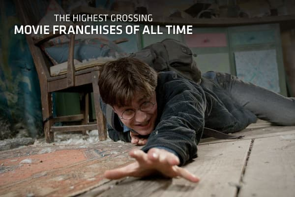 Source: BoxOfficeMojo.com || Photo: AP