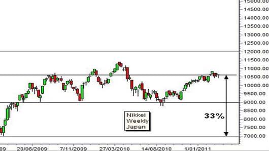 110315_CA_Nikkei_Big.jpg