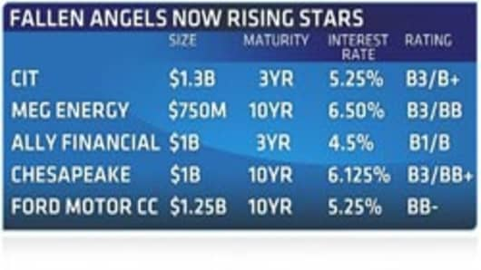 fallen_angel_rising_stars_graph_200.jpg